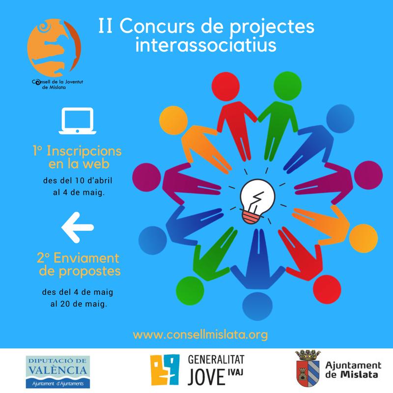 II Concurso de proyectos interasociativos